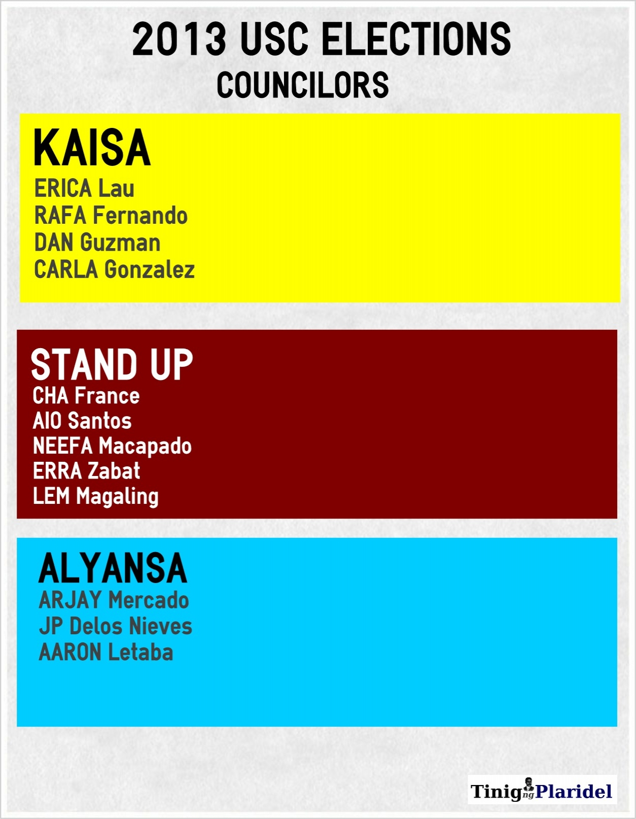 KAISA dominates USC election results