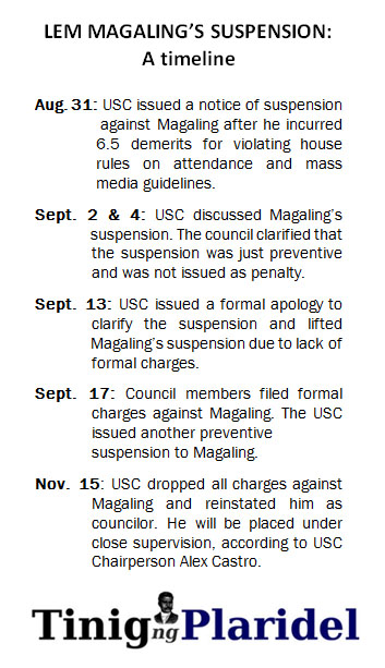 USC drops all charges against Magaling
