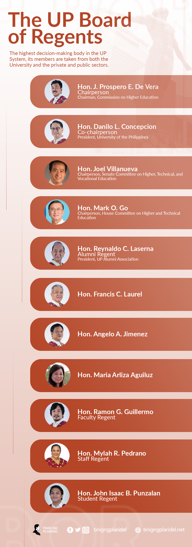 [INFOG] Board of Regents